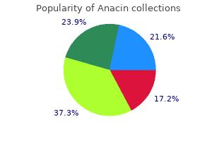 buy anacin discount