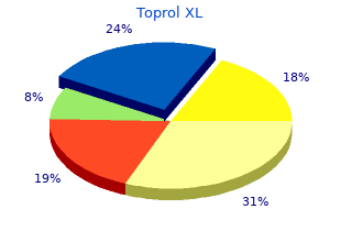 order generic toprol xl on-line