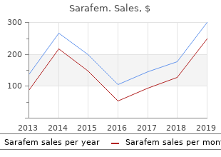buy sarafem online from canada