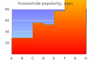 furosemide 100mg for sale