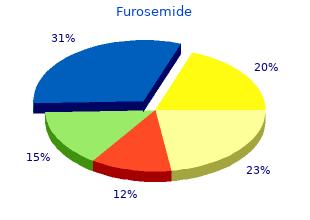 buy generic furosemide 100 mg