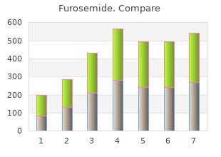 buy furosemide online now