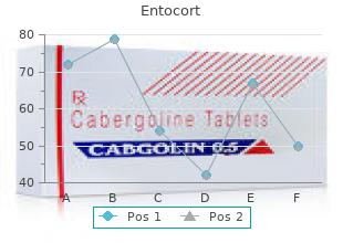buy entocort 100 mcg free shipping