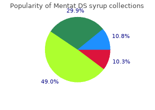 generic mentat ds syrup 100 ml