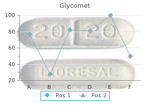 cheap 500mg glycomet