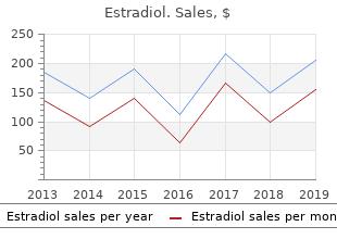 estradiol 2 mg