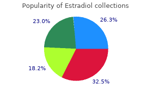 discount estradiol 1 mg on line