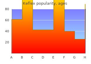 quality 500mg keflex