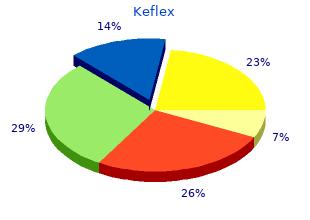 750mg keflex otc