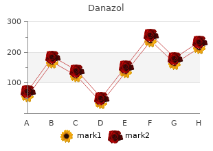 purchase 200 mg danazol fast delivery