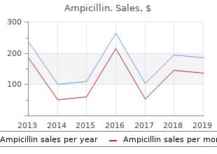 order ampicillin 500mg on line
