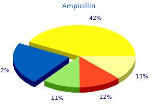 best 250 mg ampicillin