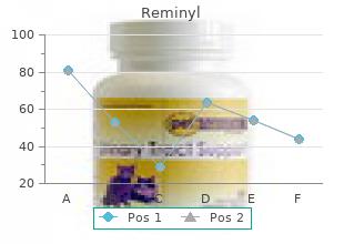buy discount reminyl 4 mg