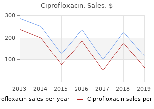 purchase ciprofloxacin 500 mg amex