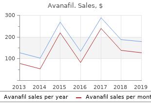 avanafil 200mg free shipping