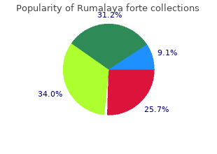 purchase rumalaya forte online now