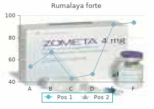 buy rumalaya forte master card