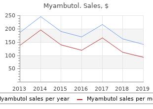 discount myambutol 400 mg free shipping