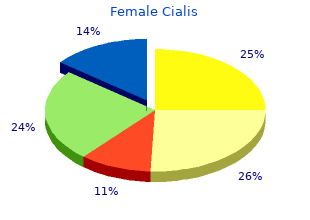 purchase female cialis 10mg with amex