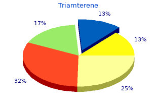 discount triamterene