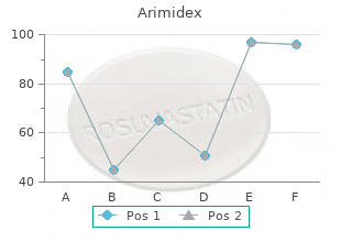 cheap arimidex 1mg free shipping