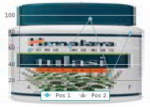 purchase ventolin 100mcg amex