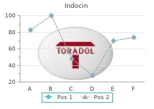 indocin 75 mg low price