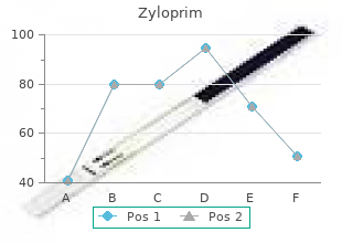 purchase zyloprim 100 mg free shipping