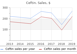 buy ceftin from india