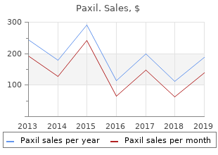 purchase generic paxil pills