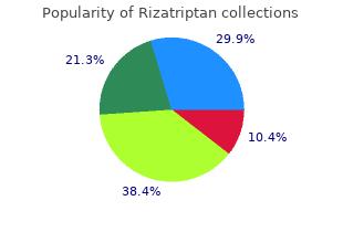 purchase generic rizatriptan