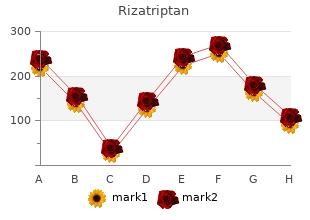 discount rizatriptan 10 mg amex