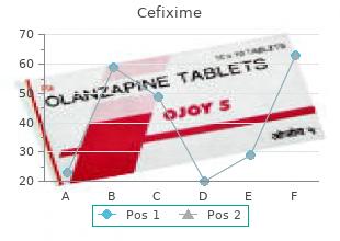 buy cefixime 100 mg mastercard
