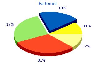 best order for fertomid