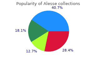 purchase 0.18 mg alesse overnight delivery