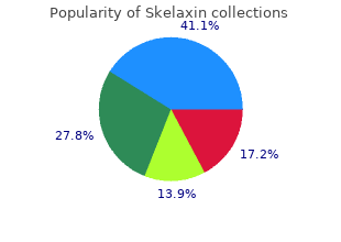 purchase skelaxin 400mg fast delivery