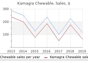 cheap 100mg kamagra chewable free shipping