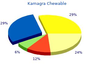 kamagra chewable 100 mg generic
