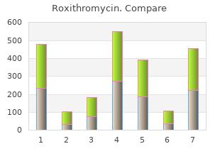 cheap roxithromycin on line