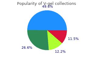 buy generic v-gel 30gm on line