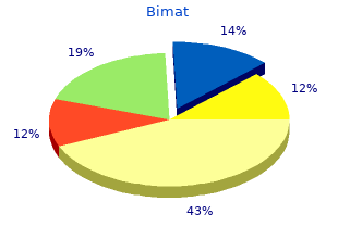 generic 3 ml bimat fast delivery