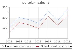 order cheap dulcolax