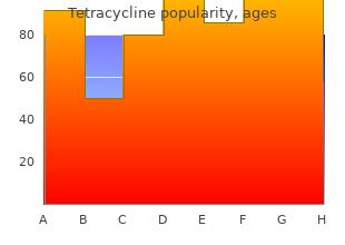 250 mg tetracycline otc