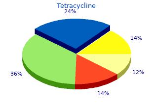 order genuine tetracycline