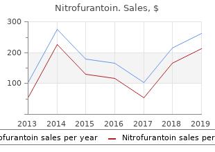 purchase discount nitrofurantoin