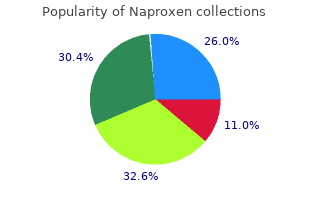 discount 250mg naproxen with amex