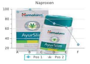 cheap 250 mg naproxen fast delivery