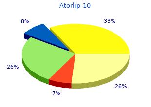 cheap atorlip-10 online amex