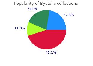 effective bystolic 5mg