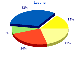 cheap 60 caps lasuna with mastercard